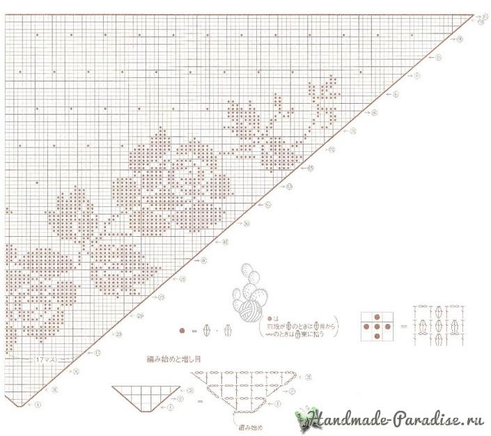 Схема вязания крючком шали с розами