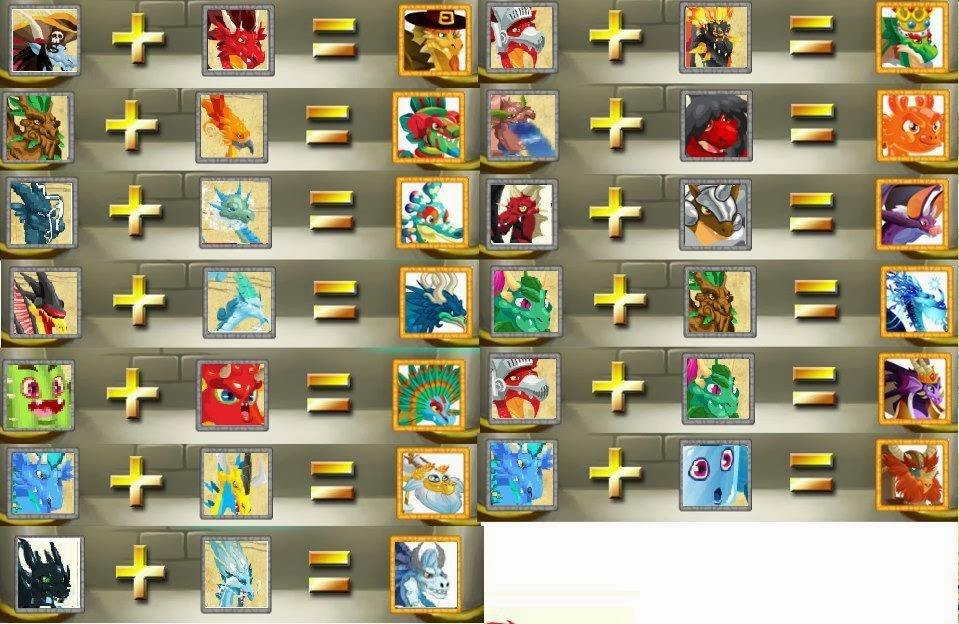 Cara mendapatkan Rare dan Legend Dragon di Dragon City