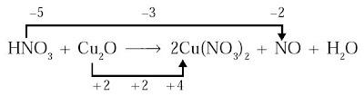 Perubahan biloks bilangan oksidasi