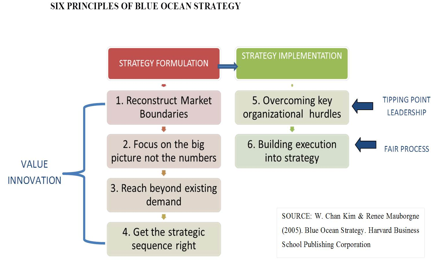 ocean parks business level strategy approaches Uniqlo business level strategy - duration: 1:42 aminyaq understanding corporate strategy and business strategy - developing consulting skills.