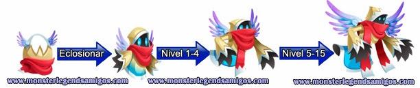 imagen del crecimiento del monster zim