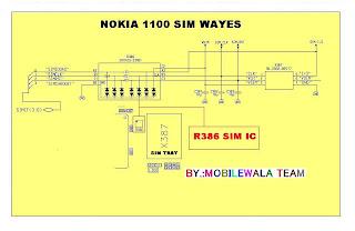 Trik Jumper Simcard Nokia 1100