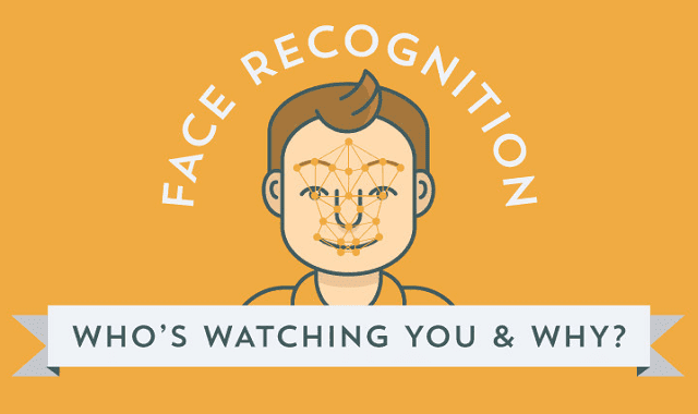 Image: Face Recognition: Who's Watching and Why?