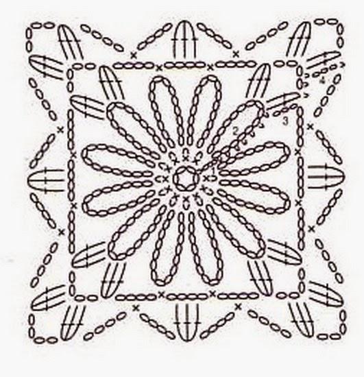Источник. Выполненые крючком квадратные мотивы используются при вязании не только различной одежды, но
