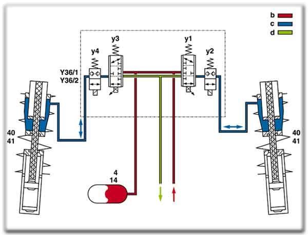 249741 Coolant Diy 2 additionally Pontiac G6 Radiator Cap Location further 17425 besides 50 Series Oil Cooler Diagram additionally Engine Bay Wiring Diagram 2004 Bmw 325i. on transmission fluid pump location