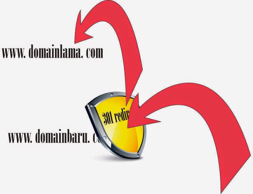 apa manfaat kegunaan domain forwarding