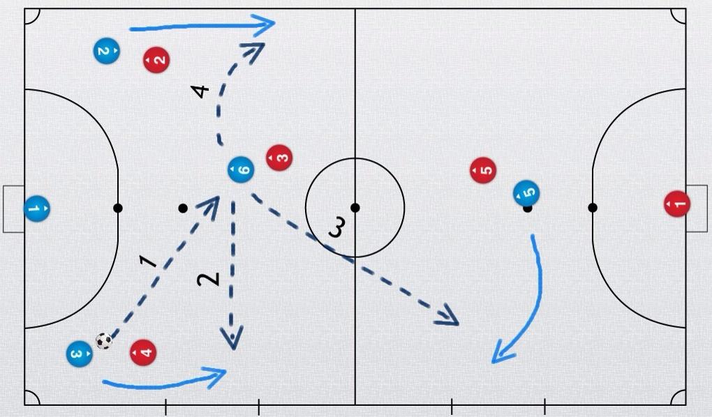 Рисовать футбольную схему