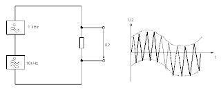 rangkaian modulasi amplitudo