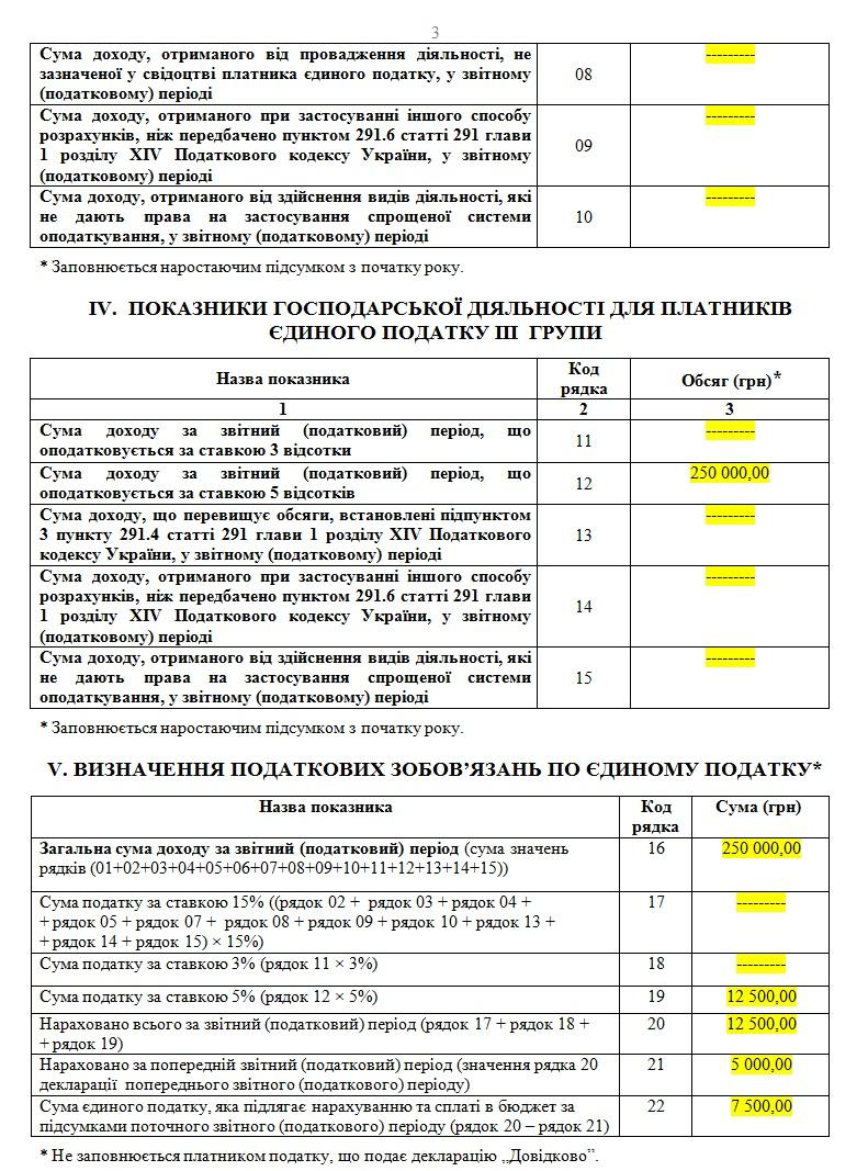 декларация о доходах единый налог бланк