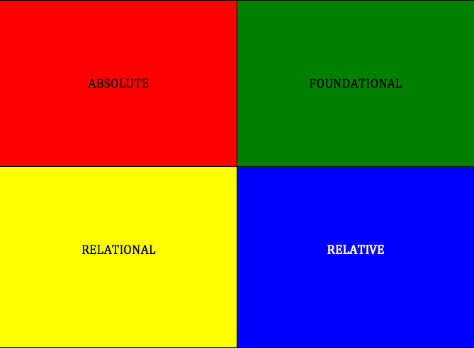 """exploring the various pitfalls of relativism Fr joseph espaillat explores the pitfalls of relativism and why we are made for  better than the """"i'm okay/you're okay"""" mentality that is plaguing."""