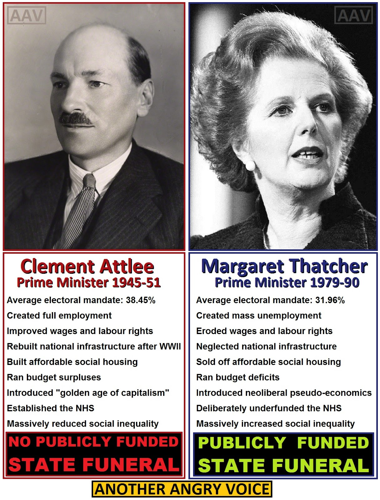 Mrs Thatcher S Funeral And Right Wing Political Correctness