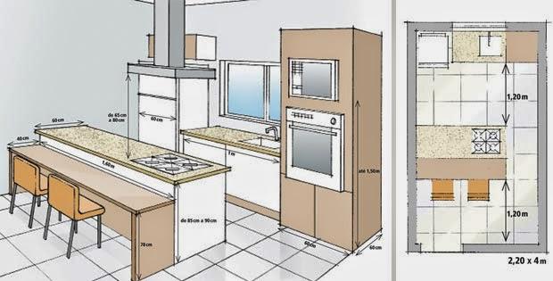 Fika a dika por um mundo melhor ilha na cozinha for Dimensiones isla cocina