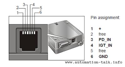 Cinterion MC52i Pin arrangement