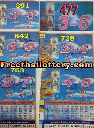 Thai lottery Dragon Tip paper 16-09-2014