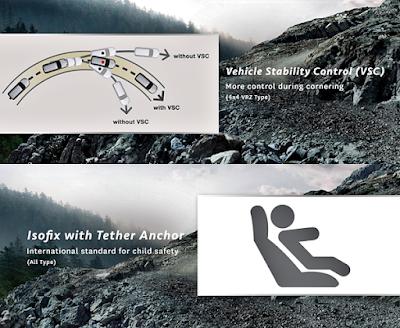 Fitur Keamanan dan Keselamatan Toyota All New Fortuner Terbaru 2016 - Vehicle Stability Control dan ISOFIX with Tether Anchor