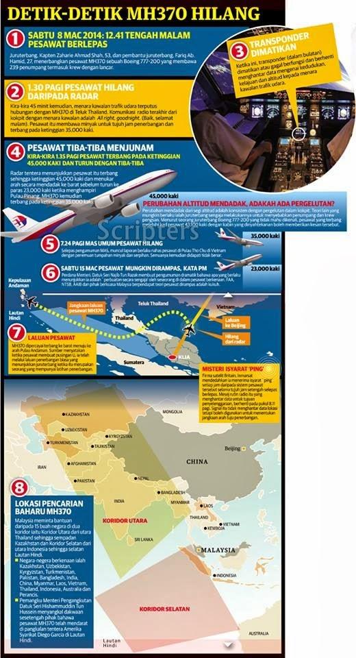KENAPA TUDM TIDAK PINTAS PESAWAT MH370 SEMASA MELINTAS DI PULAU PERAK?