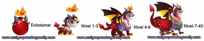 imagen del crecimiento del dragon reina de corazones