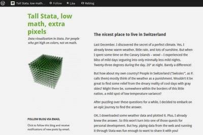 Tall Stata, low math, extra pixels