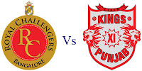 RCB vs KXIP Scorecard