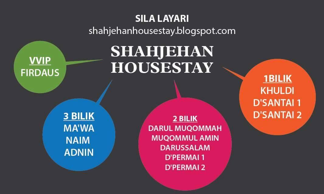 JOM MENGINAP DI SHAHJEHAN HOUSESTAY