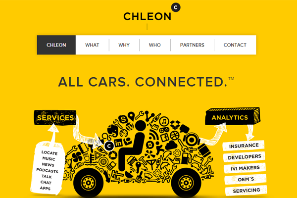 40 High-Quality Yellow Website Layouts for Inspiration