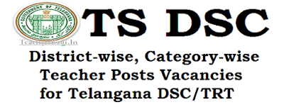 District-wise,Category-wise,Vacancies TS DSC 2016