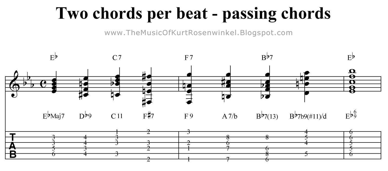 The Music Of Kurt Rosenwinkel Passing Chords