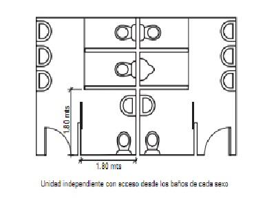 distribucion de planta taller del ganadero: requerimientos de baÑos - Puertas De Bano Para Discapacitados