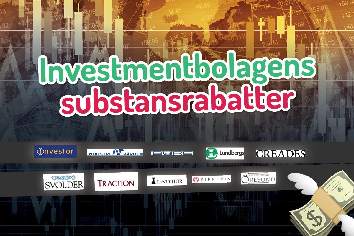 Ibindex - Aktuell Premie eller rabatt hos Investmentbolagen