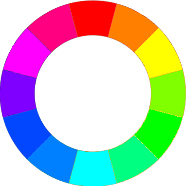 Harmonious Schemes Start With Choosing One Color And Then Adding Or Two Other Colors That Are Next To It On The Wheel Such As Yellow