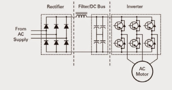 VFD%2BSCHEMATIC%2BDIAGRAM soft starters v s vfds (variable frequency drives) difference difference between wiring diagram and circuit diagram at sewacar.co