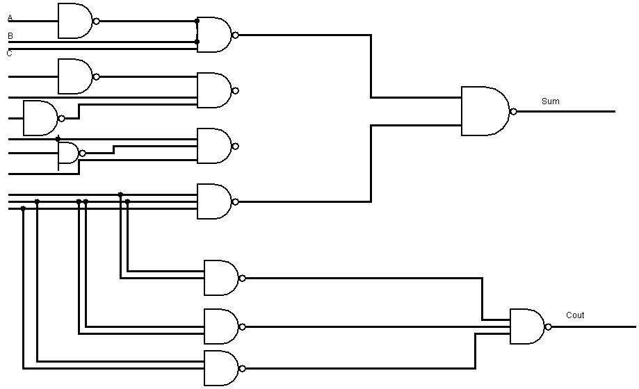 Full adder conbinational circuit all computer topics for Circuit nand