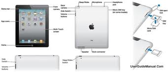 apple ipad user guide and training manuals rh appleipaduserguidemanual blogspot com apple ipad manual getting started Apple iPad
