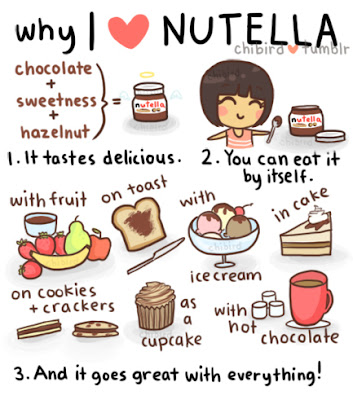 Shot of Brandi: World Nutella Day