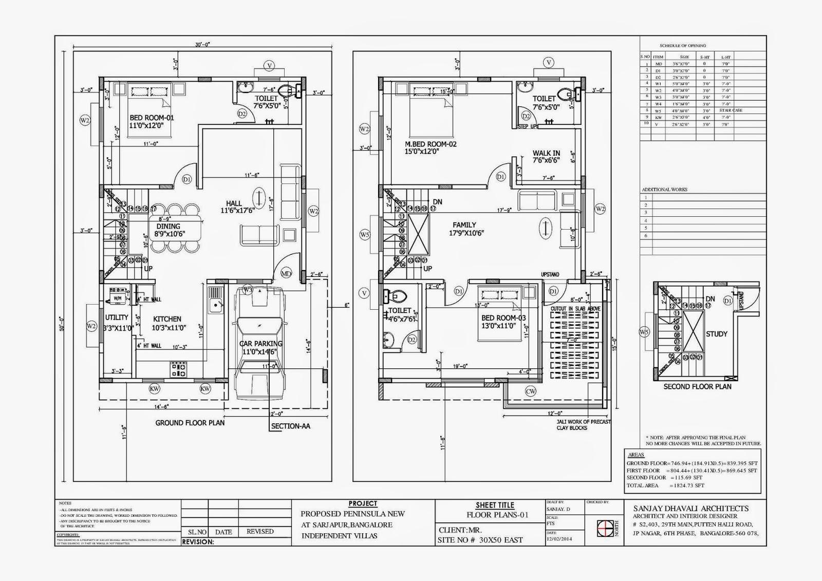 Peninsula Project Details