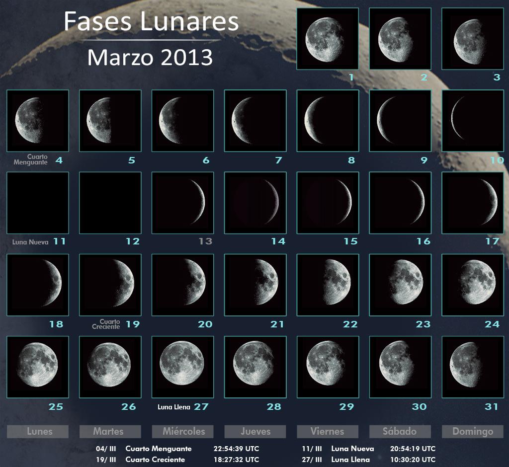 Enroque de ciencia por qu siempre hay luna llena en for Cuando es luna llena