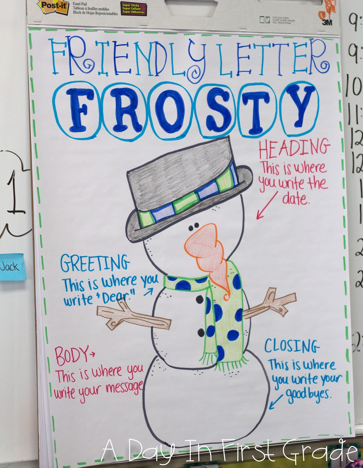 lesson plan in writing friendly letter Keep the art of letter writing alive when you learn how to teach writing a friendly letter to third grade students this lesson provides the format of a friendly letter, a letter writing.