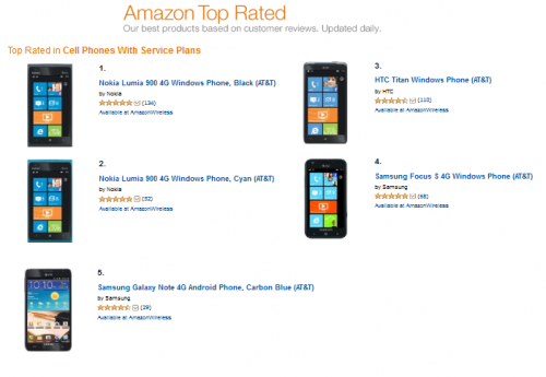amazon top rated cell phones
