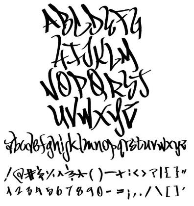 abecedario de graffiti. abecedario de graffiti. el