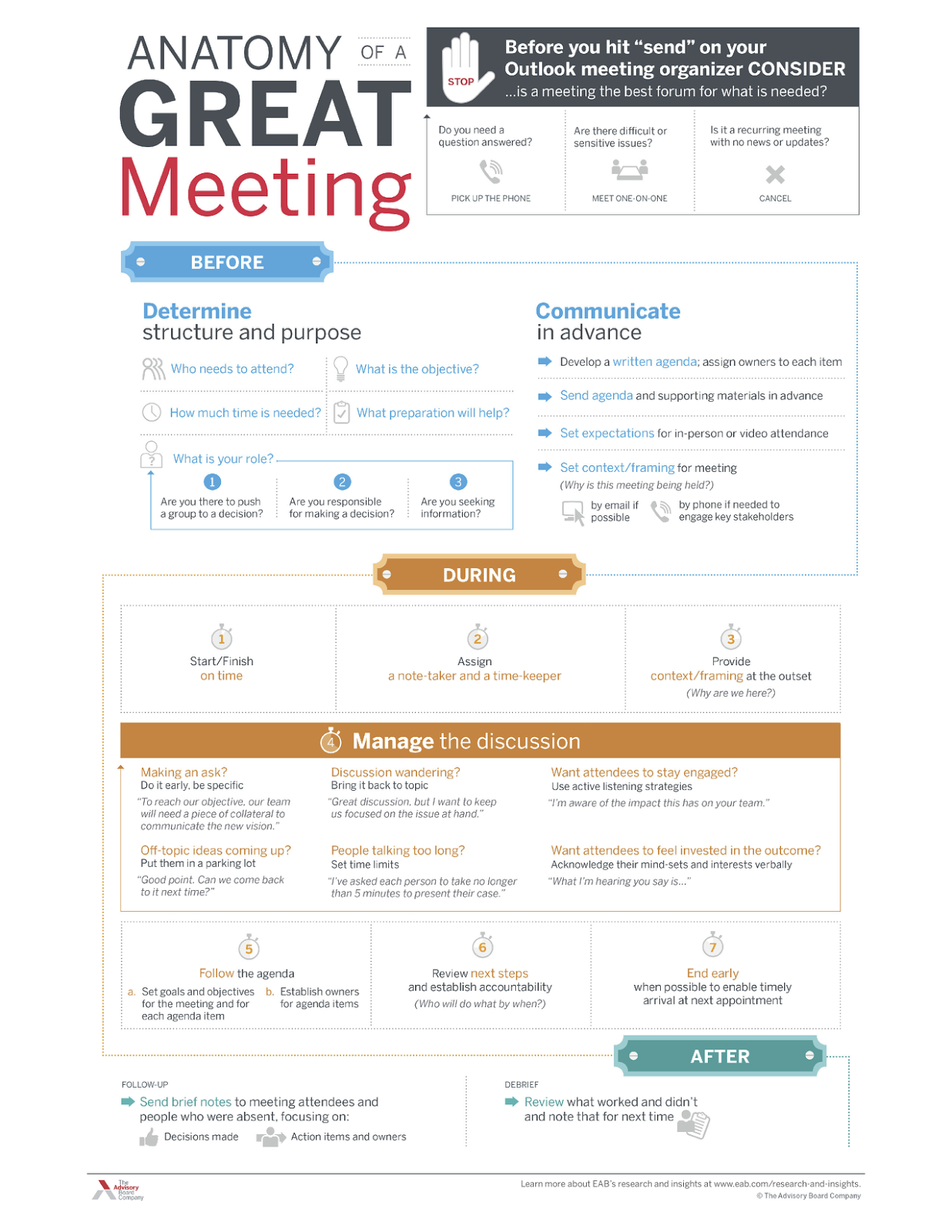 UVA Finance: Anatomy of a Great Meeting