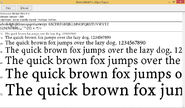 "Makna Arti ""The Quick Brown Fox Jumps Over the Lazy Dog"""