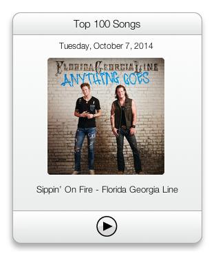 iTunes Top 100 Songs
