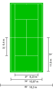 Lapangan tenis dibagi dua oleh sebuah jaring yang di tengah-tengahnya
