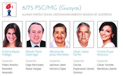 lista candidatos asambleistas guayas