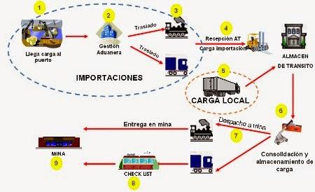 Seales Opciones Binarias Opciones Binarias Press