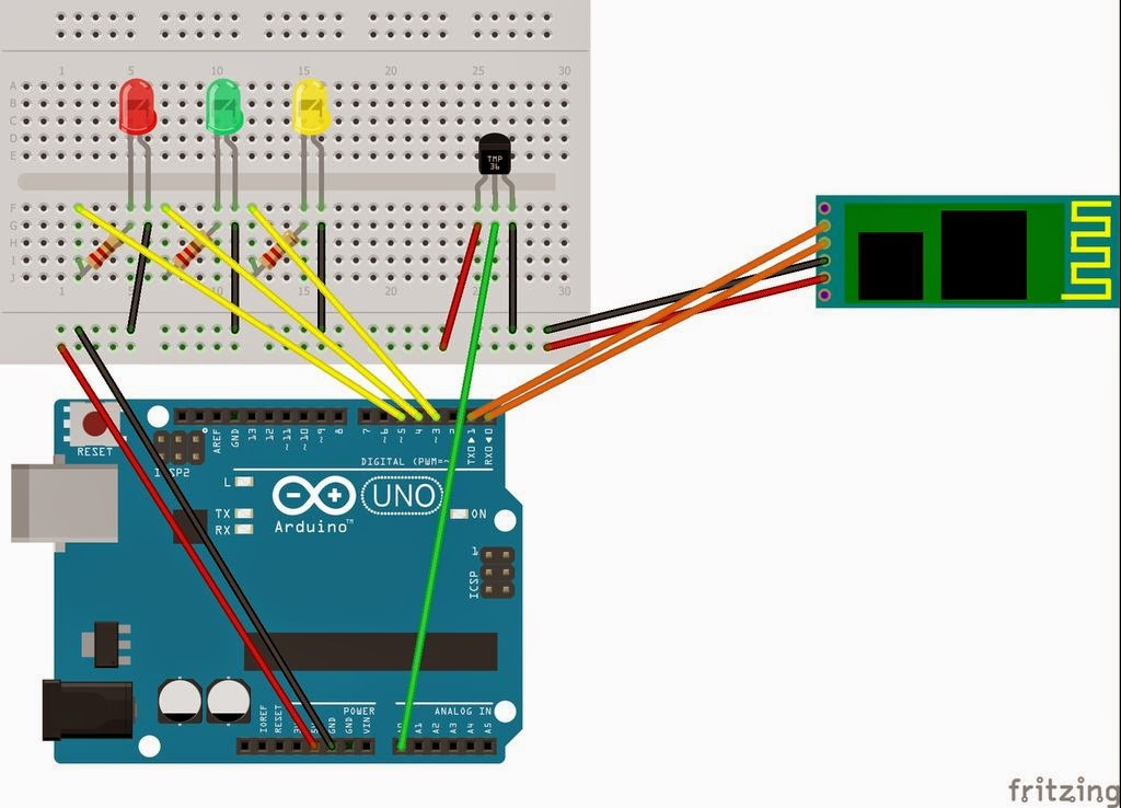 7 Best Arduino Remote Control Apps on Android to