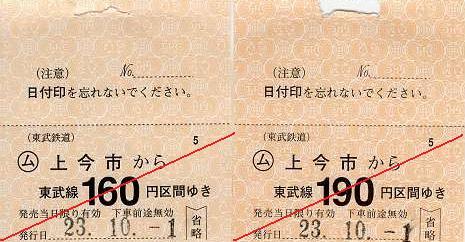 東武鉄道 常備軟券乗車券13 日光線 上今市駅