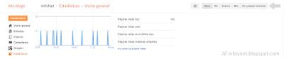 Filtrar por fecha los datos de las Estadísticas de Blogger