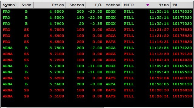 Trades 12.01.15