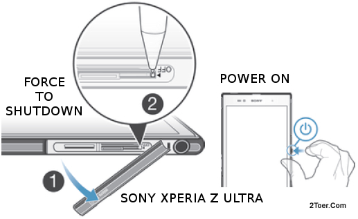 Sony Xperia Z Ultra C6802 C6806 C6833 Force Shutdown Restart RebootPower On